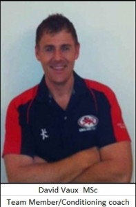 David Vaux - Team Member/ Conditioning Coach