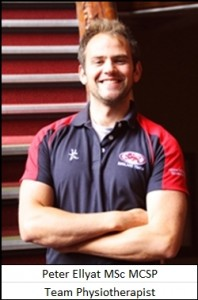 Peter Ellyat - Team Physiotherapist